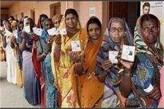women outnumbered men in 10 out of 11 assembly constituencies of muzaffarpur