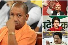 cm yogi gave these instructions taking cognizance of the