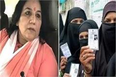 bjp candidate alleges fake vote said  muslim women vote to remove the burqa