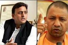 akhilesh s stance on cm yogi  whose language is it