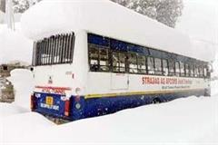 snowfall in rohtang