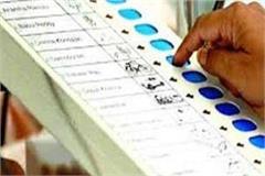 voting sonipat corporation election