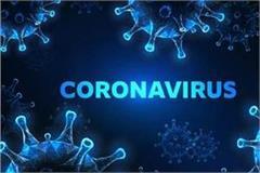 kangra 54 corona patient