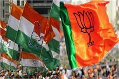 haryana bjp sets new rules for organization elections