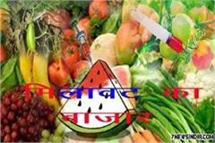 business of adulterated food in the city in full swing administration silent