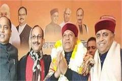 rajiv bindal becomes himachal bjp s new boss