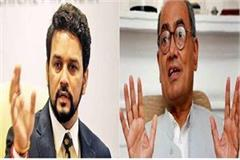digvijay singh s sharp attack on union minister anurag thakur