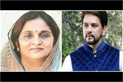 anurag embarrassed the state did not expect dhumal s son rajni patil