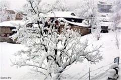weather changed in himachal snowfall started