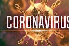 suspected patient of coronavirus found in jalandhar