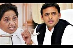 mayawati s aggressive attitude towards sp