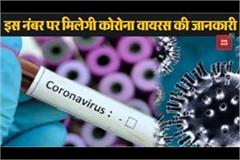 kamal nath government in action on corona virus