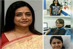 technology prepared by bhu women professor