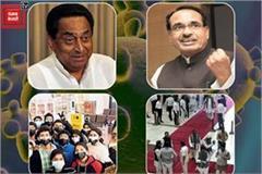 is corona proof politician of madhya pradesh