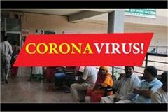 626 corona suspected cases 186 from gurugram 440 from delhi ncr