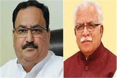 jp nadda to attend power minister s rally with chief minister