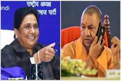 cm yogi telephoned mayawati  expressed gratitude for donating to relief fund
