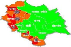 red zone identified in these 5 districts of himachal