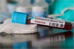 10 new cases of kovid 19 infection in muzaffarnagar 35 total