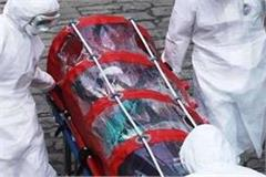 corona crisis second death due to infection in gautam budh nagar