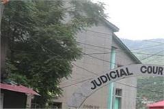 bar association kullu submitted a memorandum to the high court