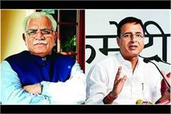 cm said oppressed jealousy surjewala said truth will not change cm