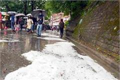 weather alert in himachal