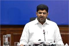 dushyant said msp rights of farmers will remain intact