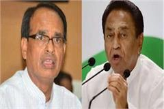 kamal nath questions bjp on unemployment