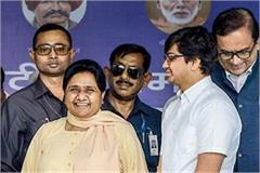 mayawati s big announcement bsp will raise voice against every incident