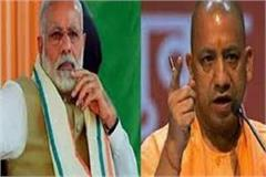 accused of abusive remarks on pm and cm investigated in baghpat