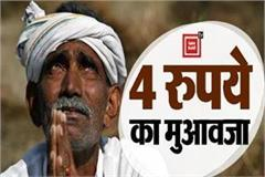 shivraj government s joke with farmers