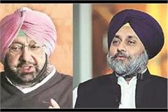 shame to choose captain as worst cm of country sukhbir badal