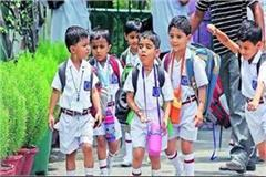 classes from 6th to 8th will start from this day