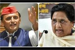delhi violence mayawati calls violent rally very