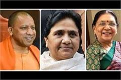 up governor and cm yogi wishes mayawati happy birthday