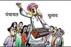 in dighai the post of pradhan was defeated by just one vote