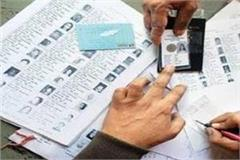reorganization of gram sabhas completed election likely in february