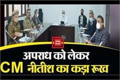 cm nitish warns policemen