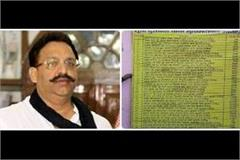 mukhtar ansari also named in the list of rapists a list in the police station