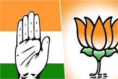 congress won 4 municipal bodies in shimla bjp candidates won in 2