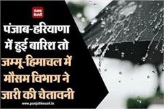weather department issued warning for in jammu and kashmir