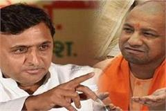 sp targets bjp over death of dalit girls in unnao