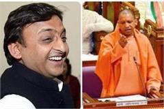 akhilesh yadav said what kind of language does cm yogi