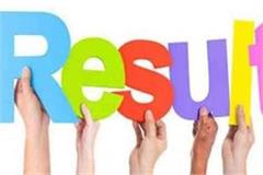 results of 8 subjects tet exam declared