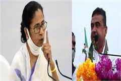 direct fight in bjp tmc on 6 seats of western medinipur