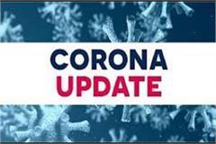 corona  67 new corona positives found in una