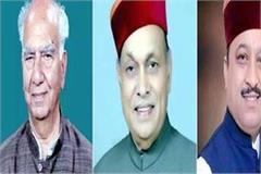 shanta dhumal and suresh kashyap praised budget