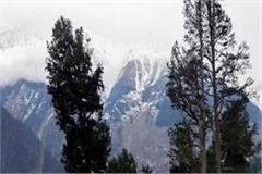 snowfall in kinnaur