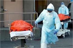 11 people died including teacher in ludhiana corona virus